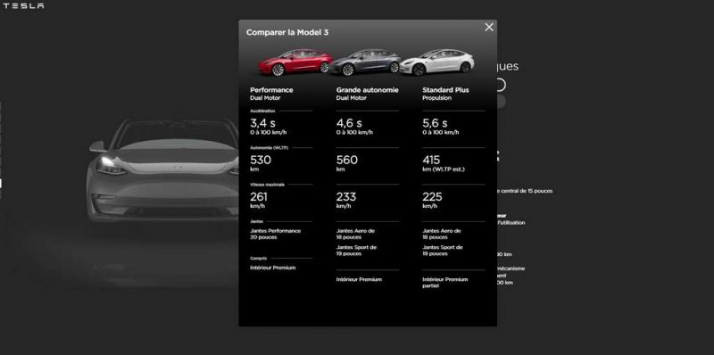 Tesla Model 3 comparatif version