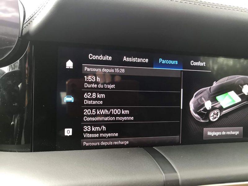 Porsche Taycan - consommation
