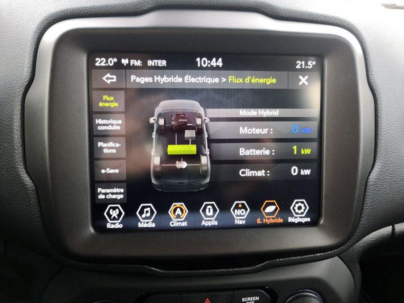 essai Jeep Renegade 4xe hybride phev
